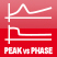PEAKS vs PHASE